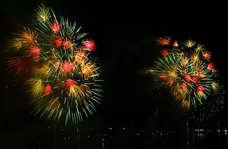 Tutorial: How to Photograph Fireworks